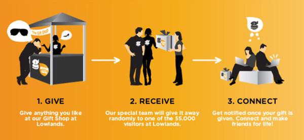 Lowlands – Give Shop